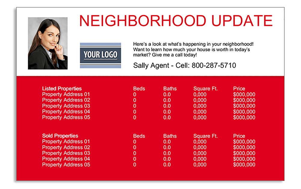 Neighborhood Update Agent update Homes for sale and sold